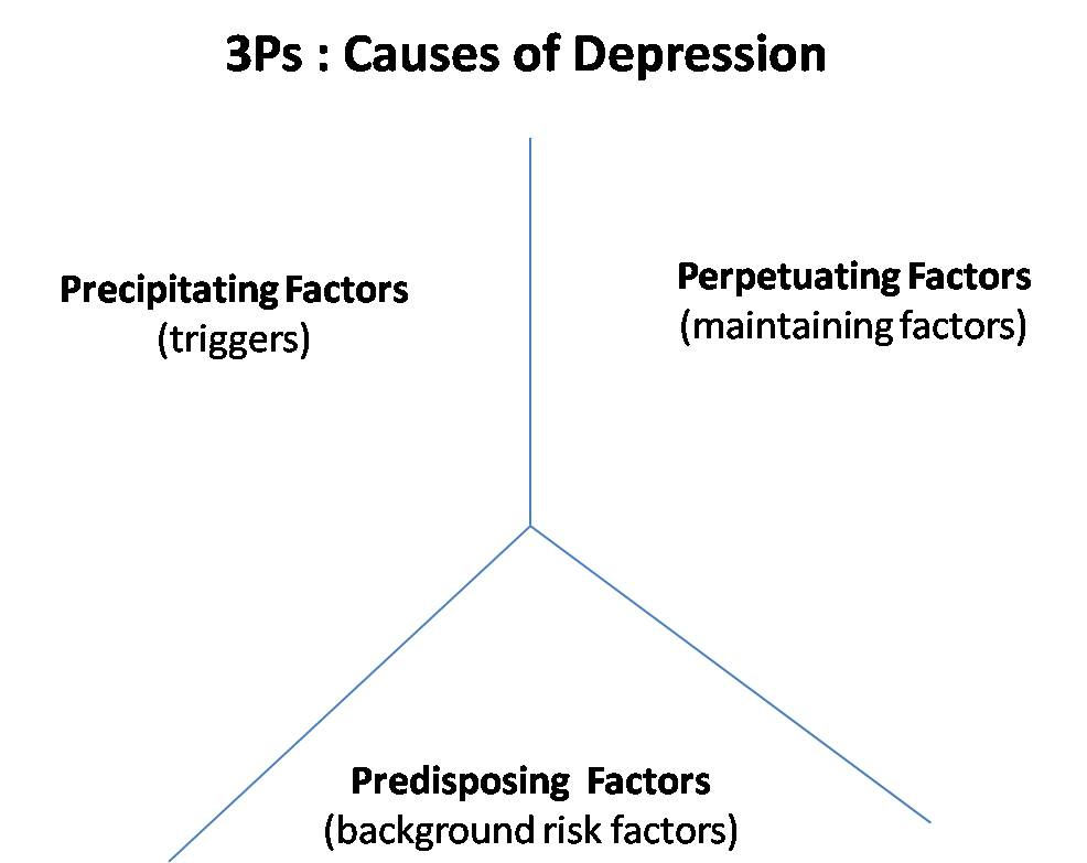 Literature review on exercise and depression