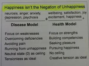 Positive Psychology 1504 Harvard's Groundbreaking Course