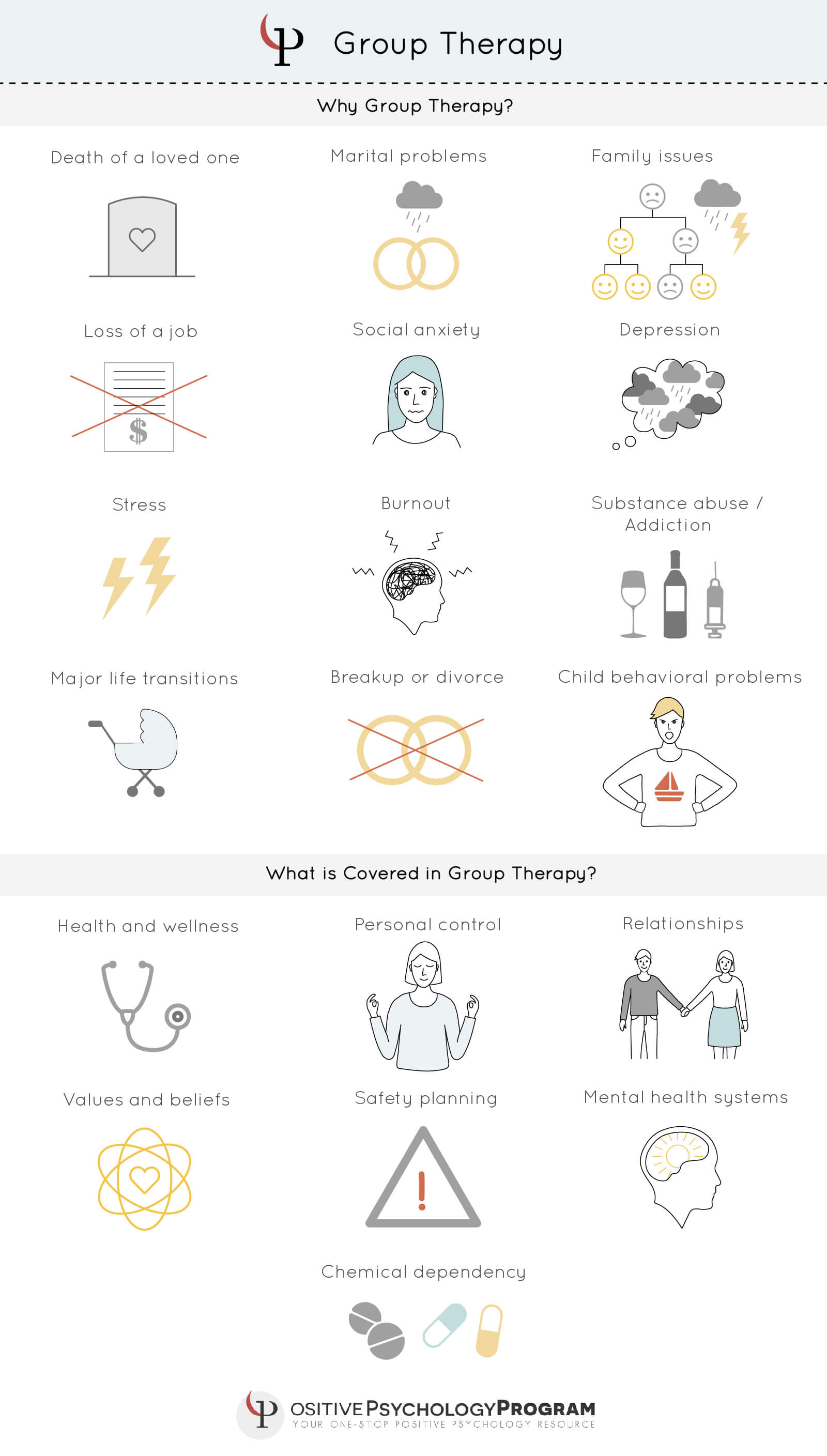 Treatment Psychotherapy Worksheet