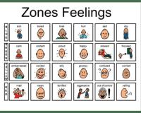 22 Emotion Regulation Worksheets & Strategies: Improve ...