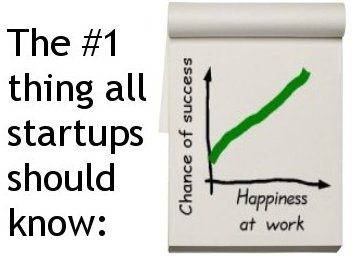 Happiness leads to profits