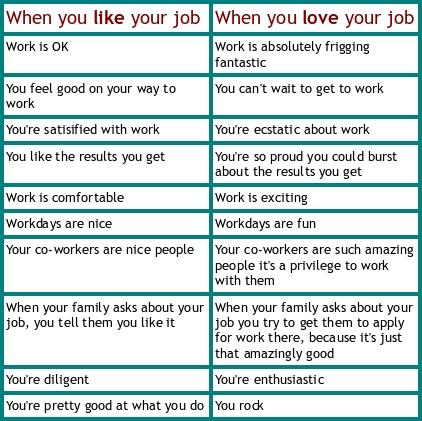 Like vs. love your job