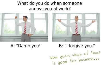 Forgiveness in the workplace