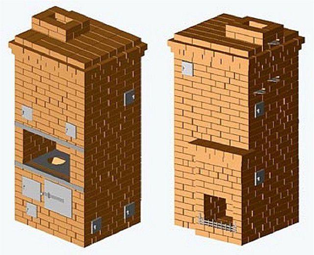 دیوارهای کوره جلو و عقب