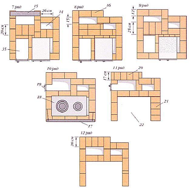 Bestellung von 7 bis 12 Zeile