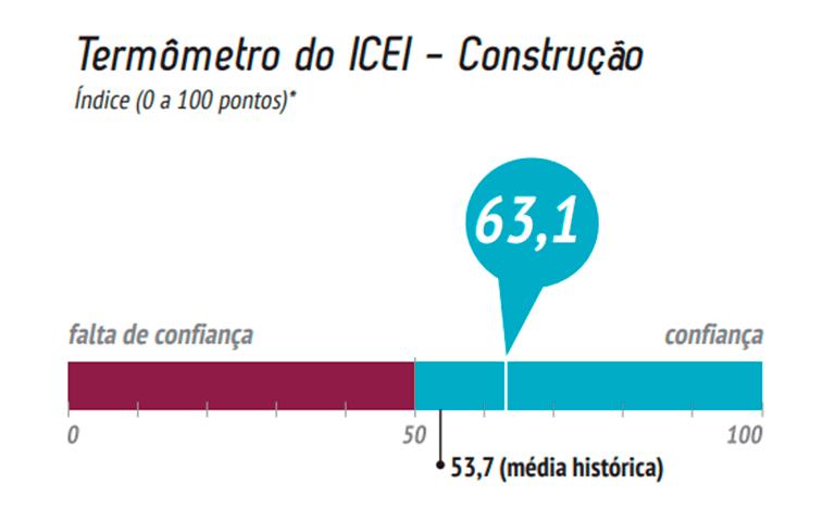 Indústria-da-Construção.png