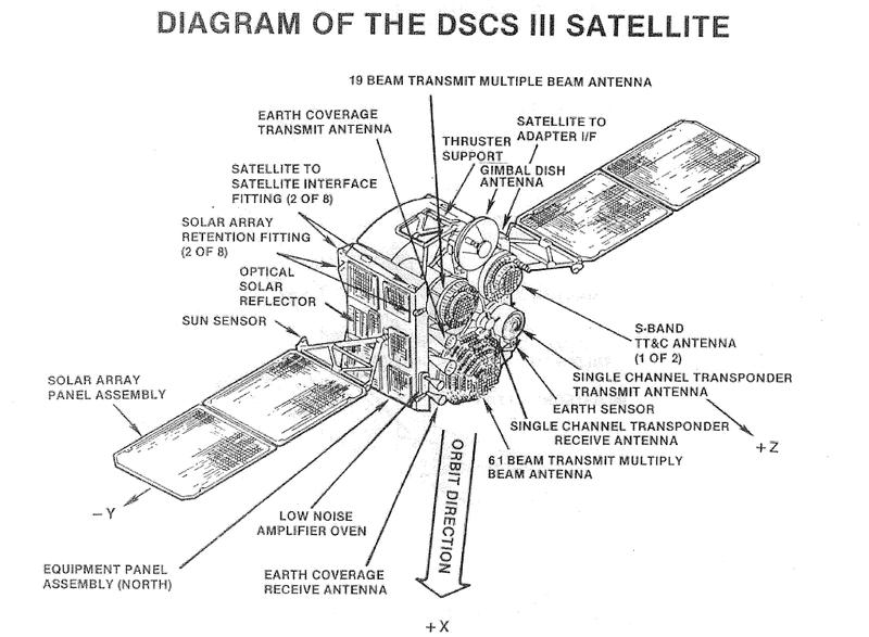 [DIAGRAM] Satellite Dish Components Diagram FULL Version