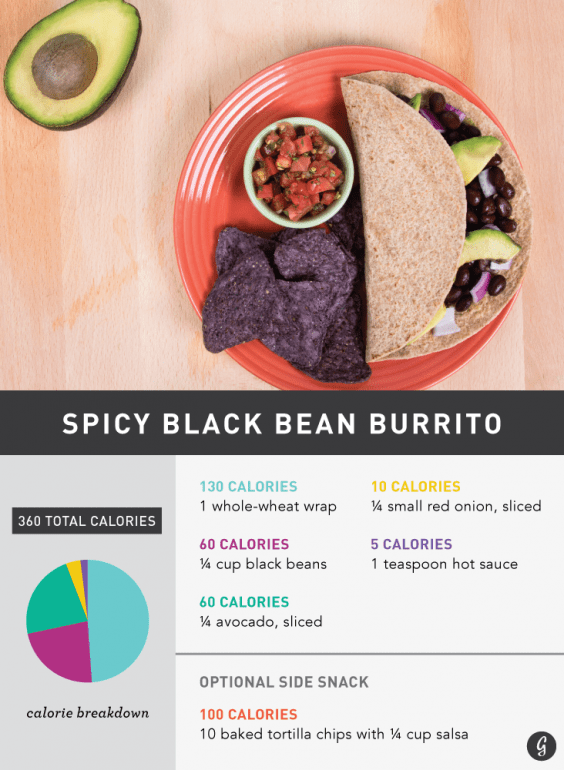 Healthy Lunch Ideas: 35 Quick and Low-Calorie Lunches