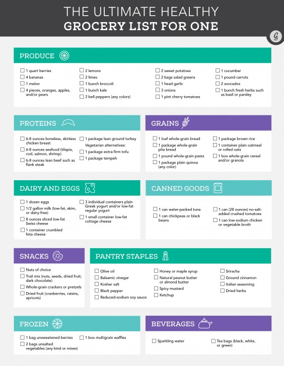 photo relating to Clean Eating Food List Printable identify Wholesome Grocery Record: The Supreme Record Though Cooking for A person