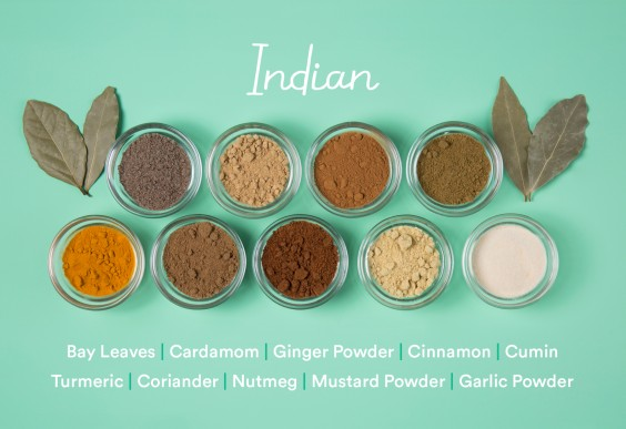 guide to spices: Indian