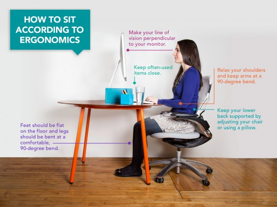 Groovy Heres How You Should Be Sitting At Your Desk According To Beutiful Home Inspiration Aditmahrainfo