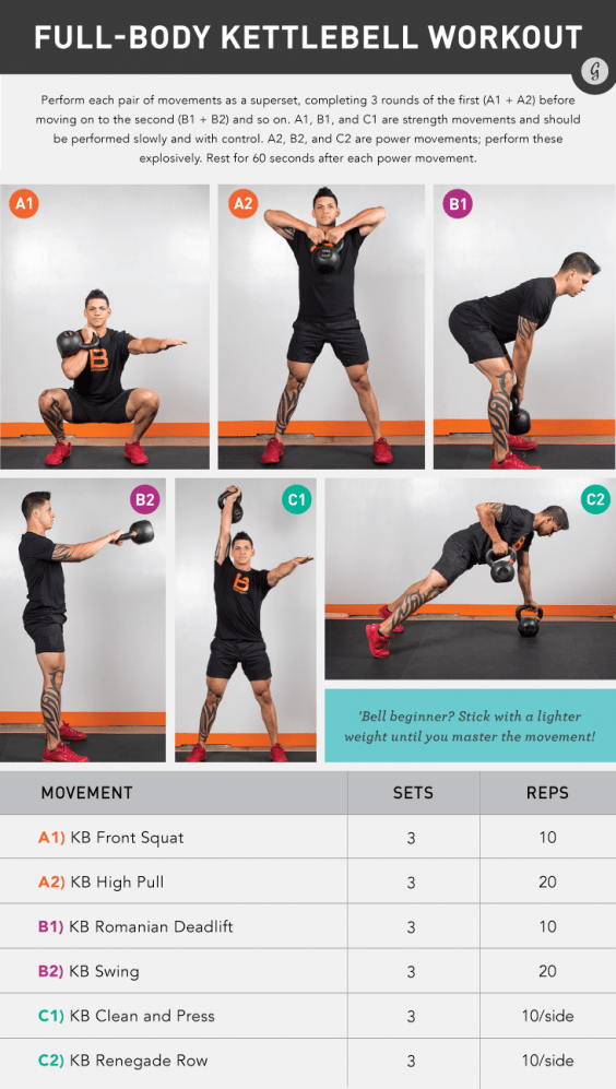 Full Body Kettlebell Workout for 'Bell Beginners