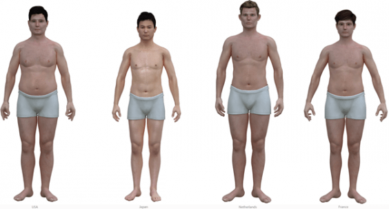 male bodies