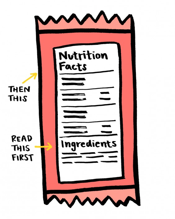 Here's How to Read a Nutritional Label (and It Doesn't Start with Calories)