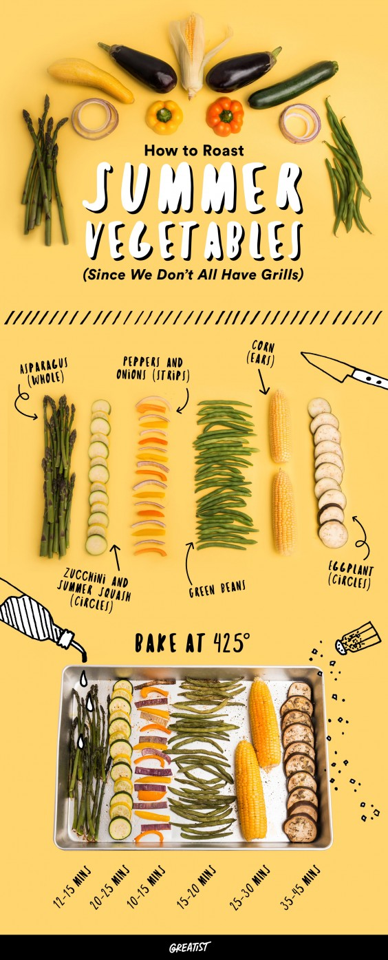 Oven-Roasted Vegetables to Eat All Summer