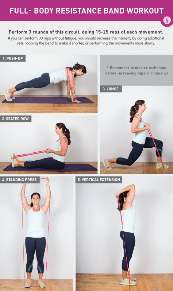 photograph relating to Resistance Band Workout Routine Printable known as A Do-Anyplace, Complete-System Resistance Band Exercise