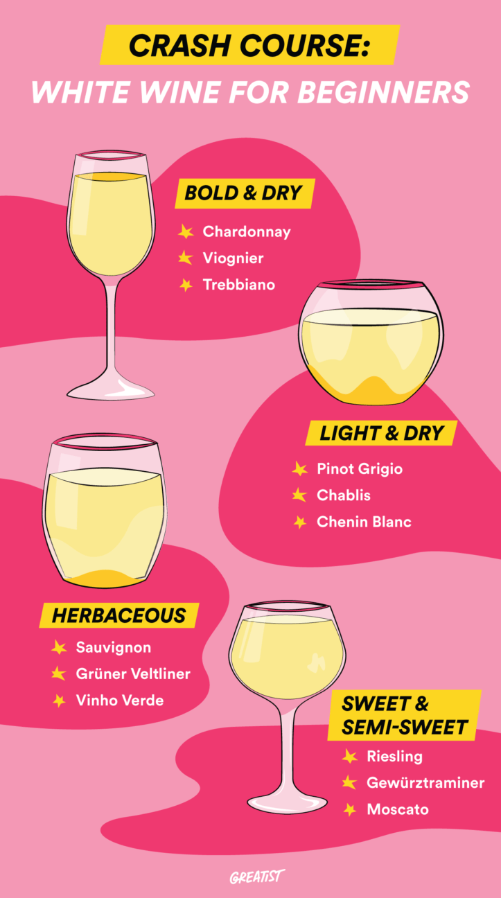 white-wine-for-beginners