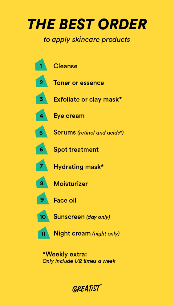 Skin Care Order What Comes Before What According To An Expert