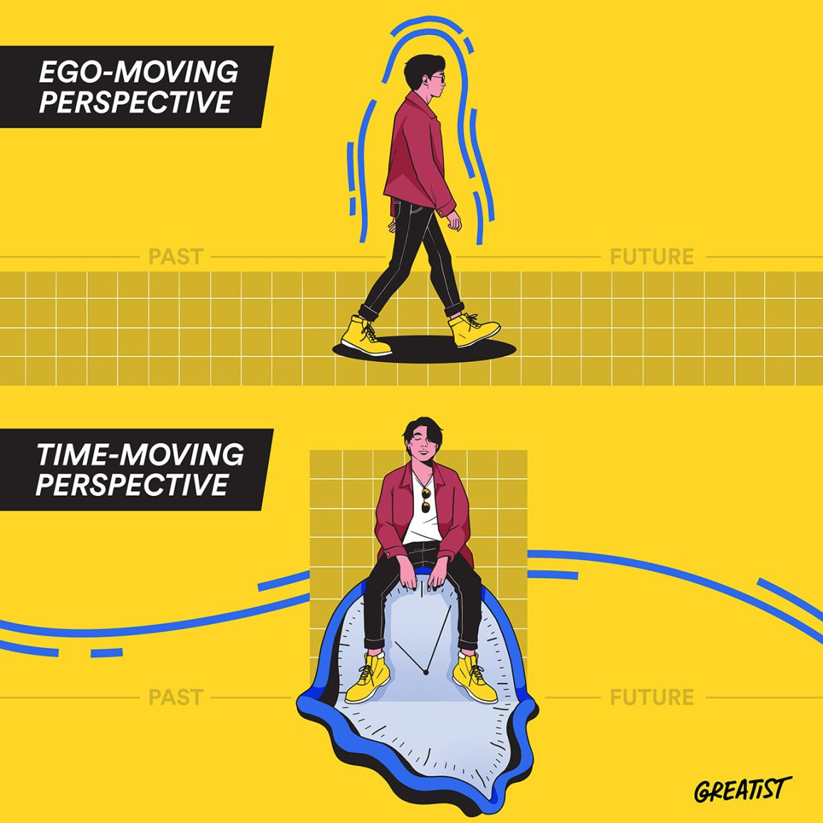 time-vs-ego-moving