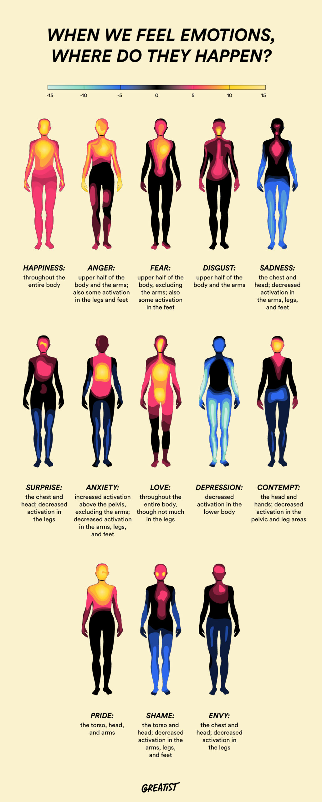 Our what emotions are We are