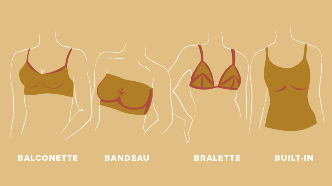 types of bra