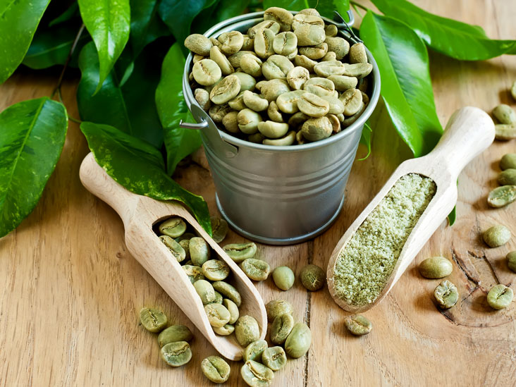 Green Coffee Bean Weight Loss Fact Or Fiction