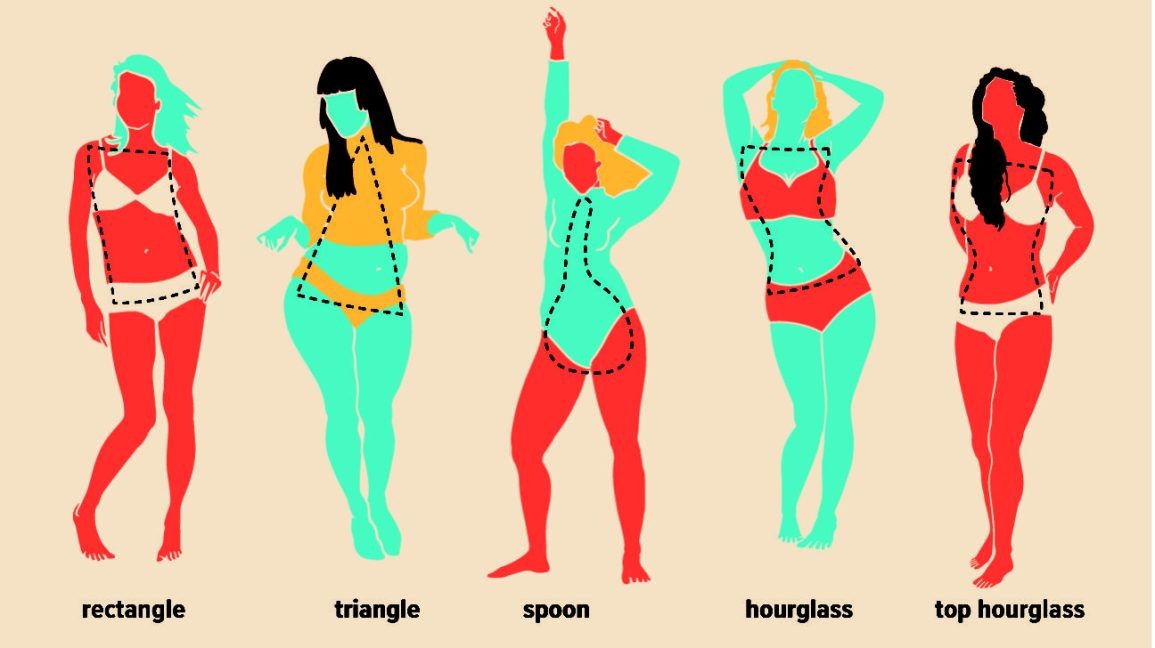 Women's Body Shapes: 10 Types, Measurements, Changes, More