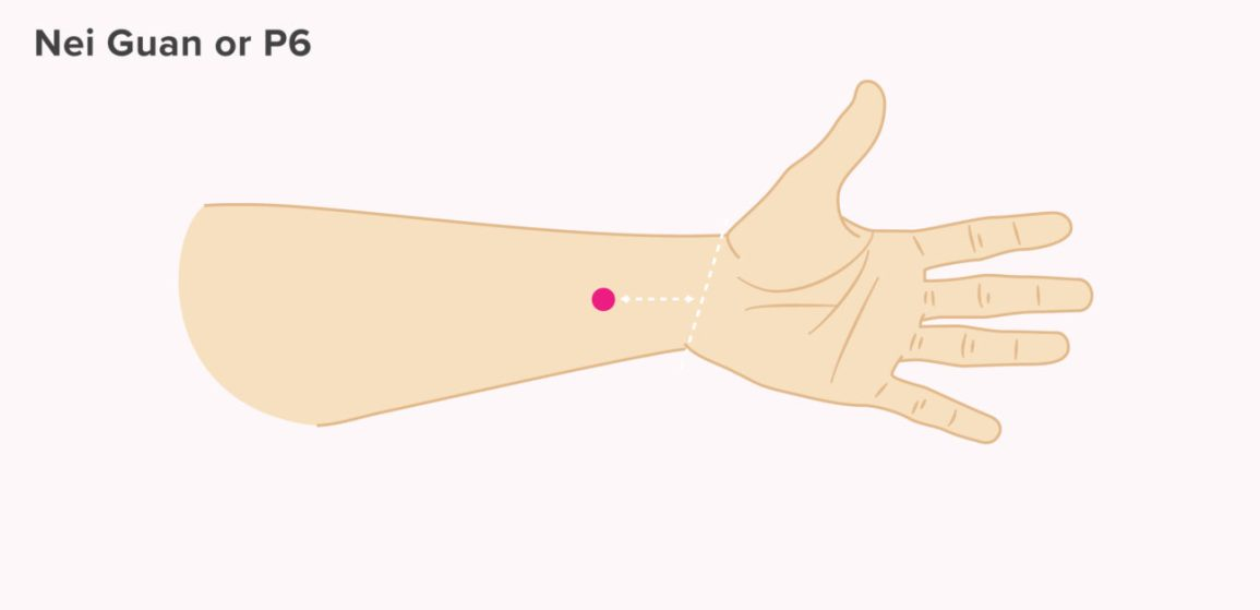 7 Pressure Points for Nausea