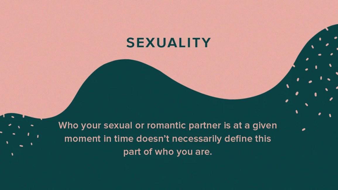 Gender sexuality vs Sex vs.