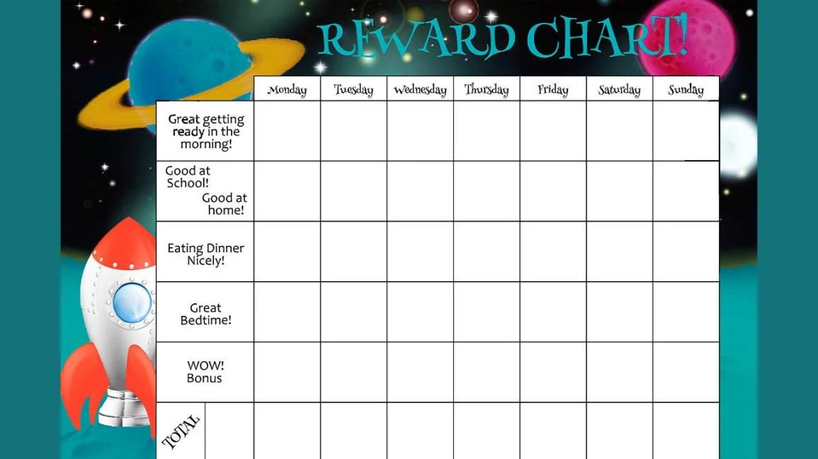 creating an effective behavior chart  types  treats  tips