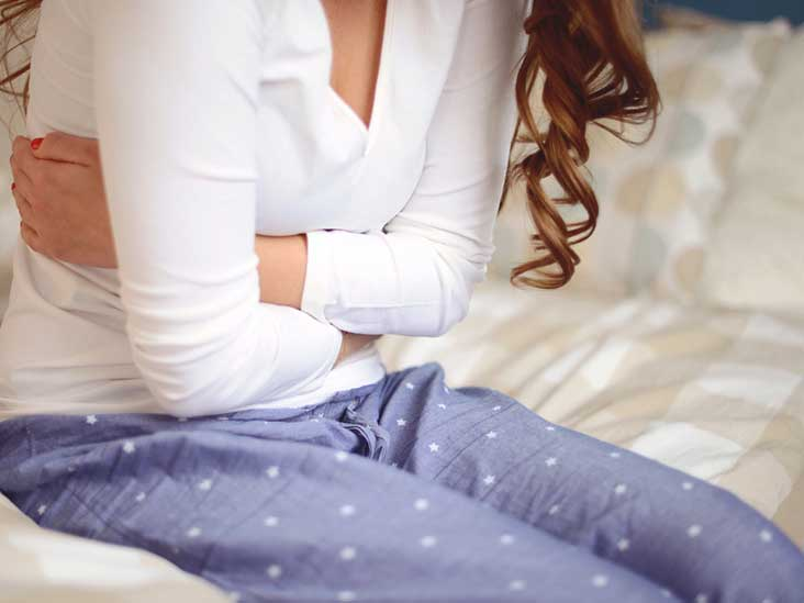 Ovulation Pain Why It Shouldn T Be Ignored And When To Get Help