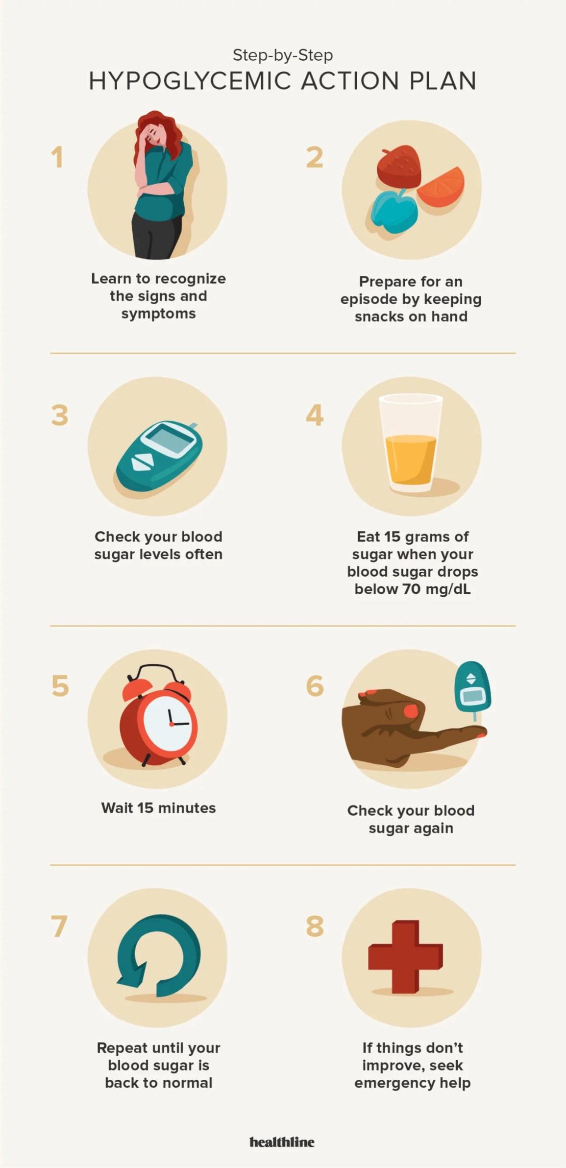 Kenali Gejala Gula Darah Rendah dan Cara Mengatasinya