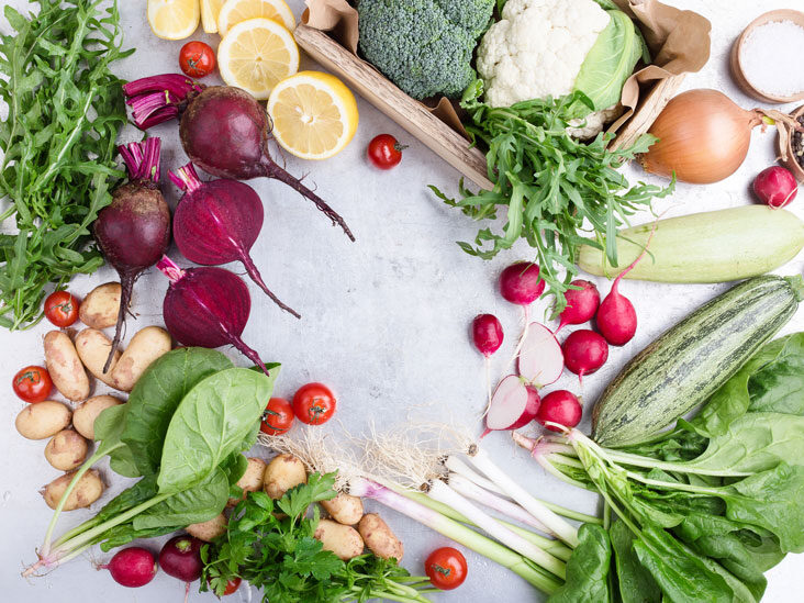 Dr Sebi Diet Review Weight Loss Benefits And Downsides