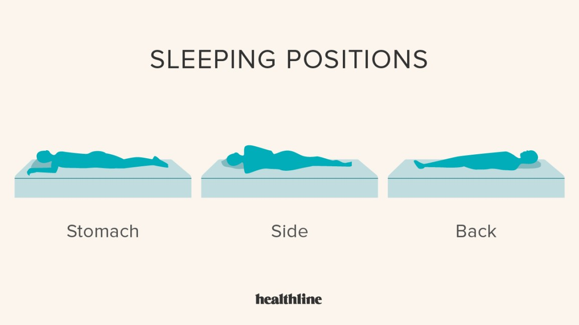 illustrations of sleeping positions