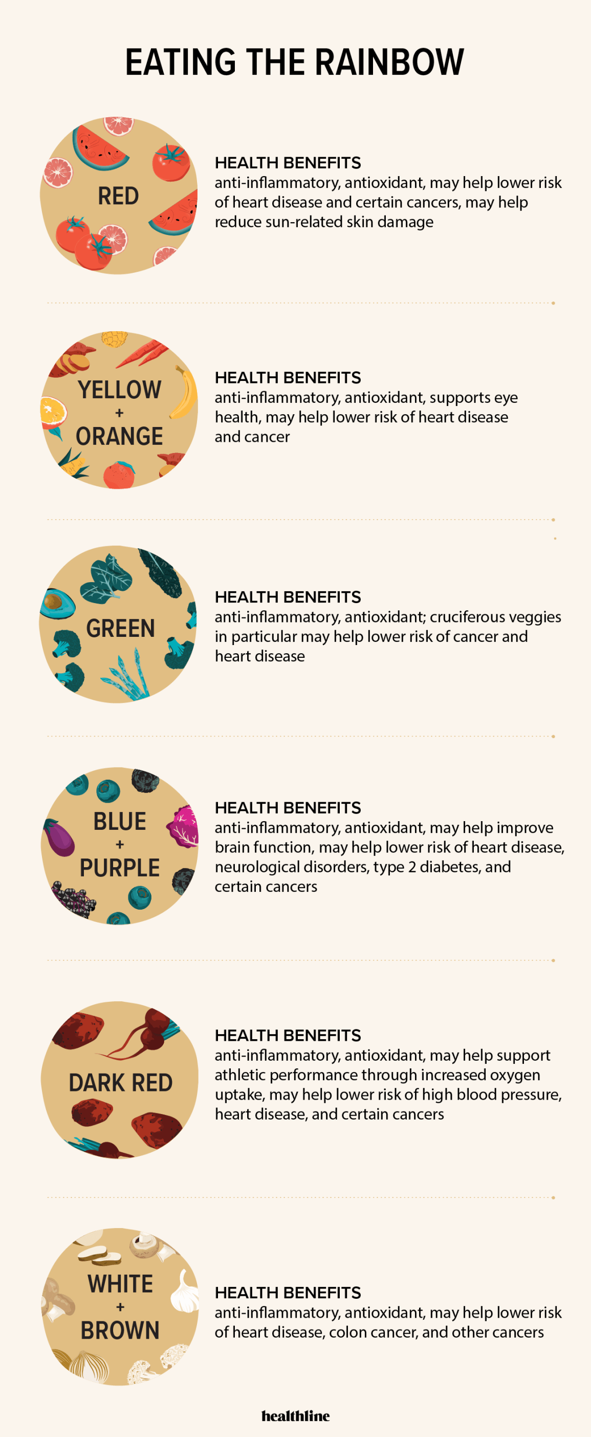 benefits of foods based on color