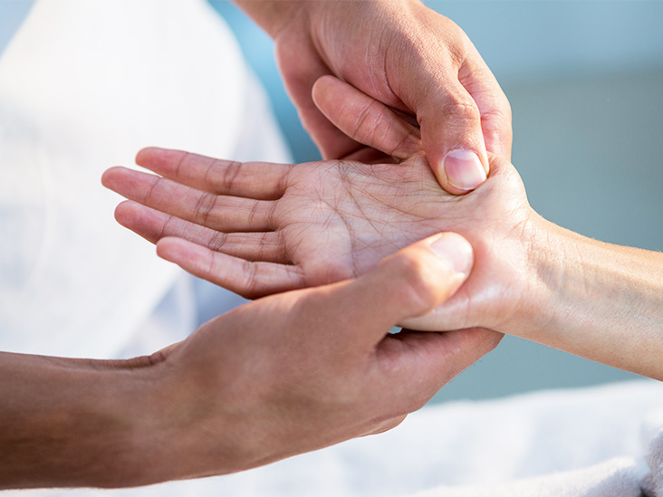 Lumps On Your Wrist Or Hand Causes And Treatment