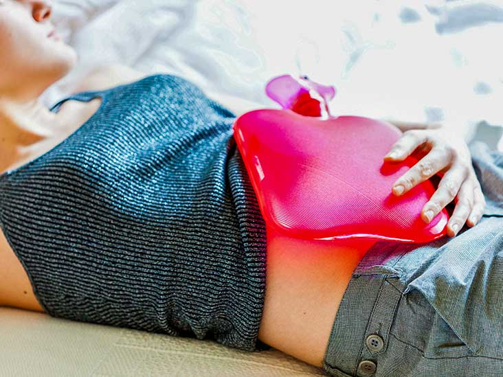 Period Or Miscarriage Bleeding Clots Timing And Other Signs