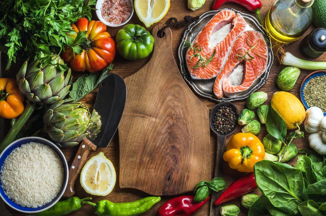 Riboflavin diet