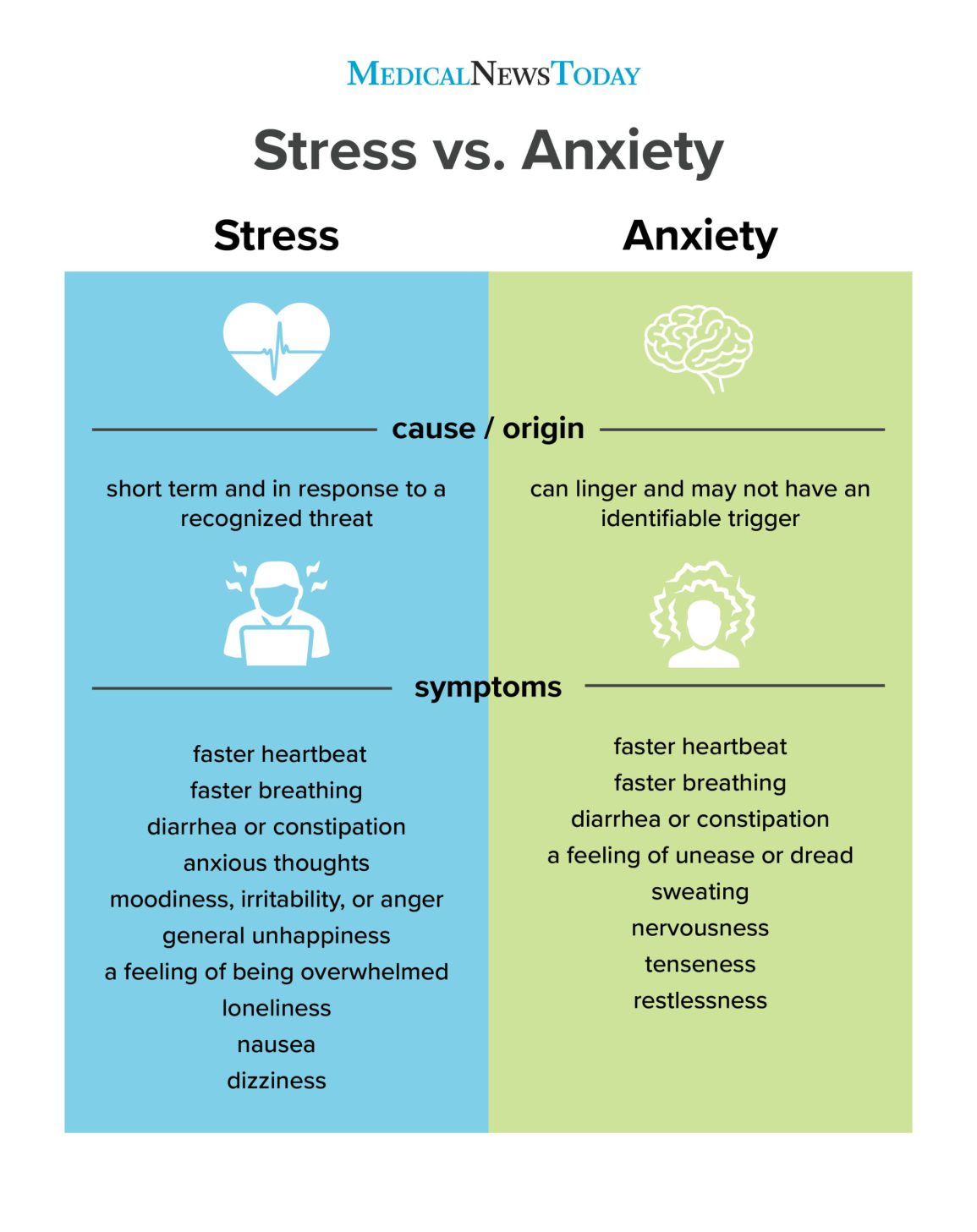 Anxiety can hurt your steps towards success. Learn to identify it!