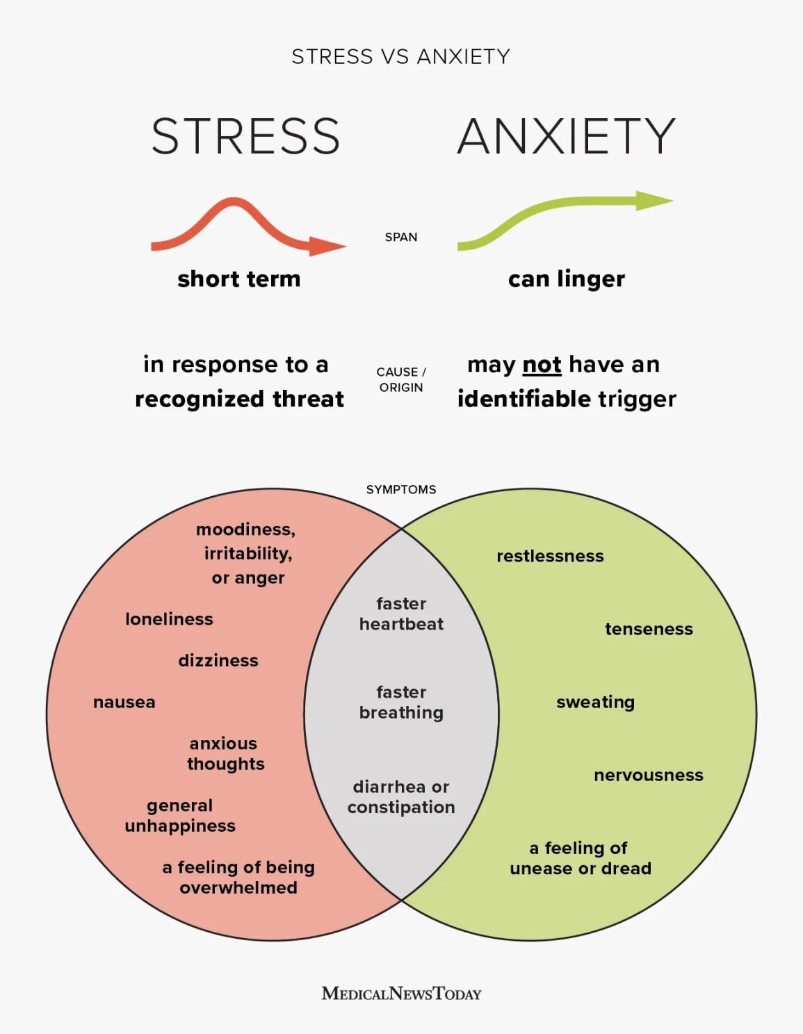 Get why anxious people 9 Things