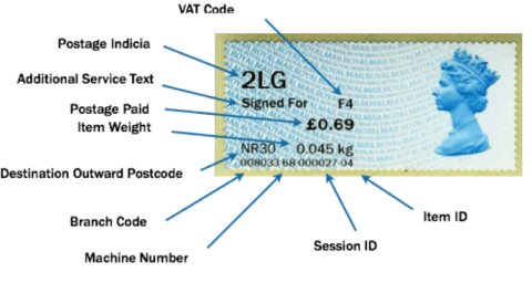 Definition of NCR Post Office Self Service overprint