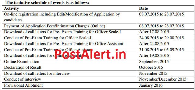 IBPS RRB Result Notification 2015