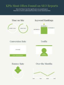 6 Legal Website KPIs
