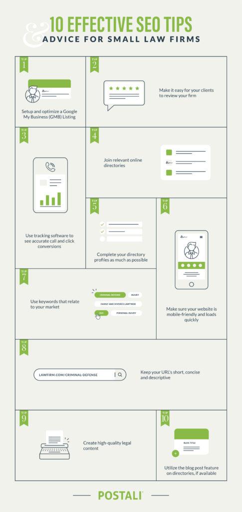 Inofgraphic - 10 Effective SEO Tips