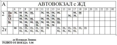 Маршрут: СШ №1 – ЖД вокзал – СШ №1 (Автобусы 2, 2т)
