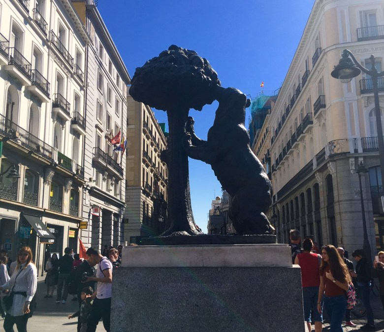 Walking Map of Madrid's Highlights
