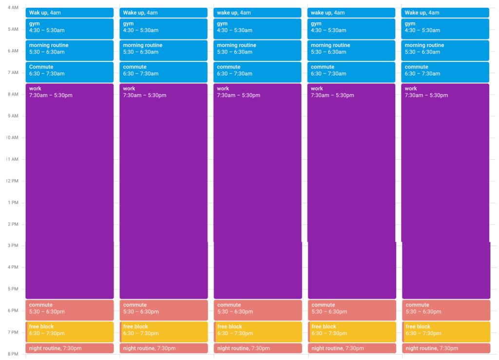 priorities in life - real schedule