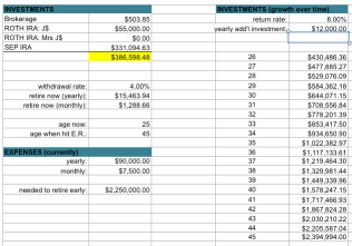Retirement Planning Spreadsheet
