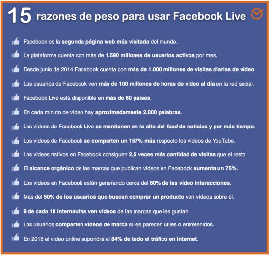datos_facebooklive