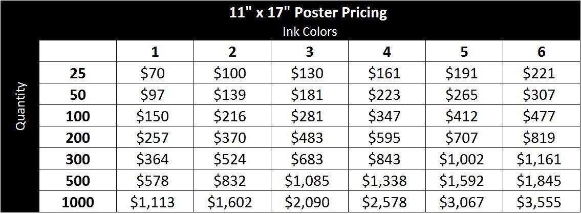 2018 price list merchnow poster printing